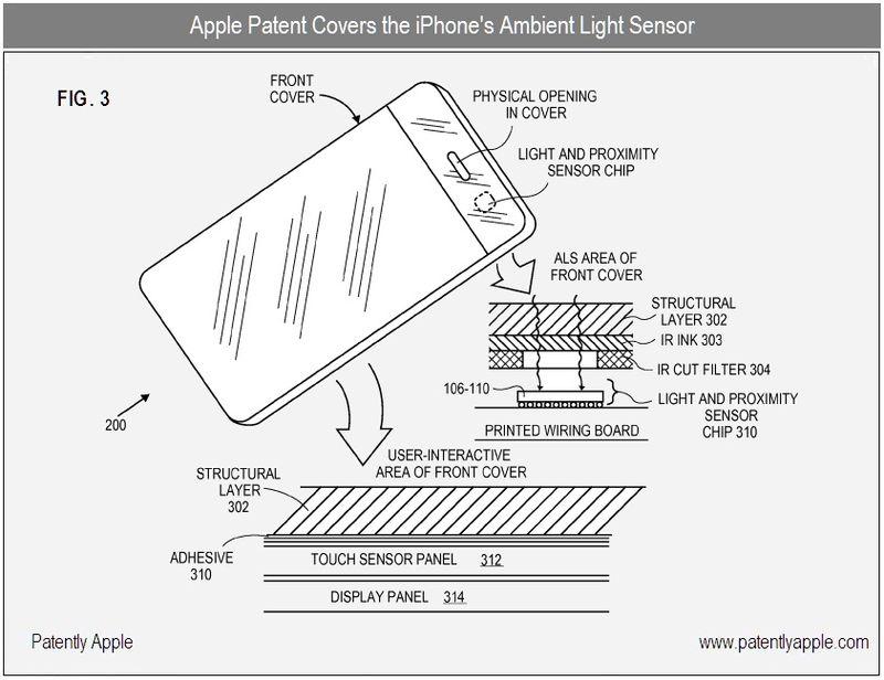 Ambient Light Sensor >> Apple patents a piece of plastic, light sensor, and radio presets | Macgasm
