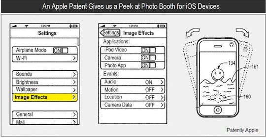 Apple patent pretty much guarantees Photo Booth for iPhone