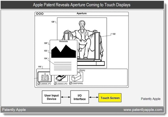 Apple patents Multi Touch Aperture, for iPad or multitouch Mac?
