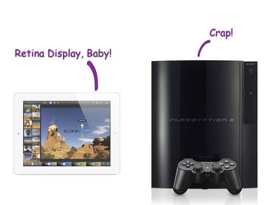 The 3rd generation iPad — implications for gamers