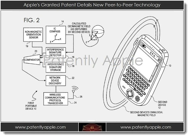 Apple Patents An NFC Alternative