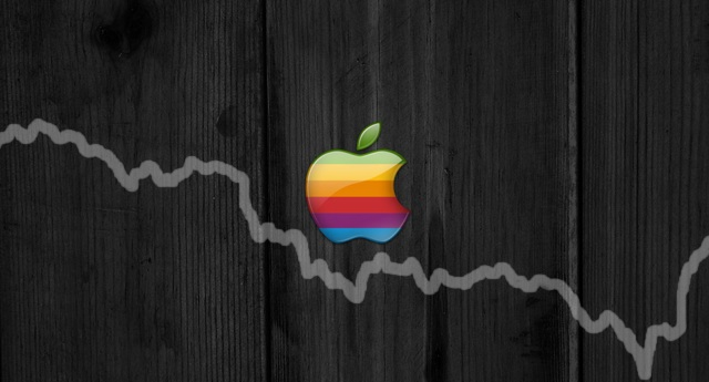 AAPL Stock Bucks The Trend, Back On The Rise!