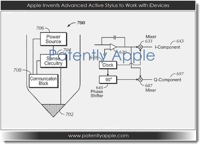 Apple Applies For New Stylus Patent