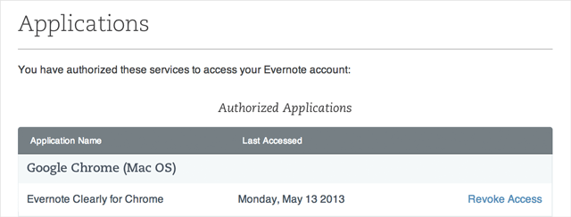 Evernote-Authorized Applications