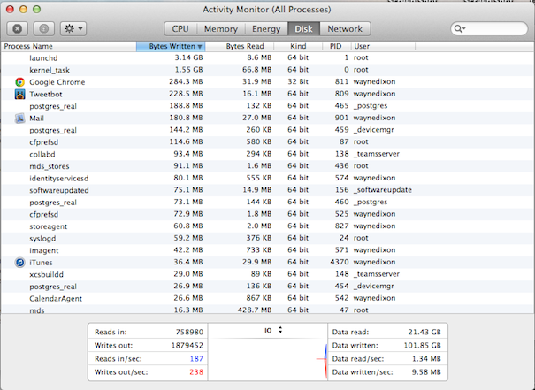 OS.X.10.9.Mavericks.Activity.Monitor.Disk.09042013