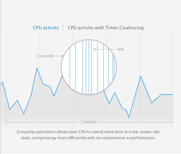 OS.X.10.9.Mavericks.Timer.Coalescing.After.09042013