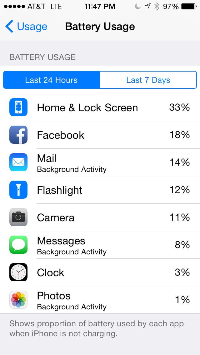 battery-usage-list