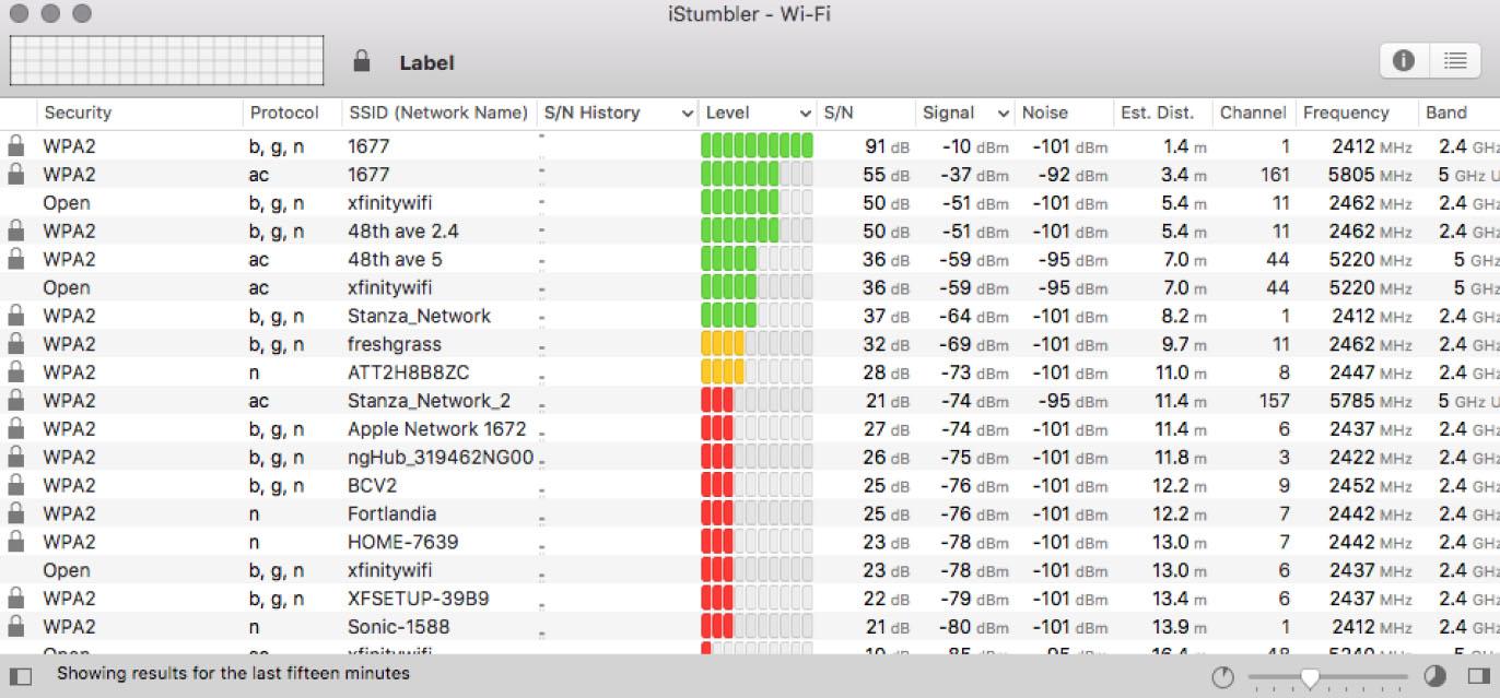 iStumbler mac WiFi analyzer